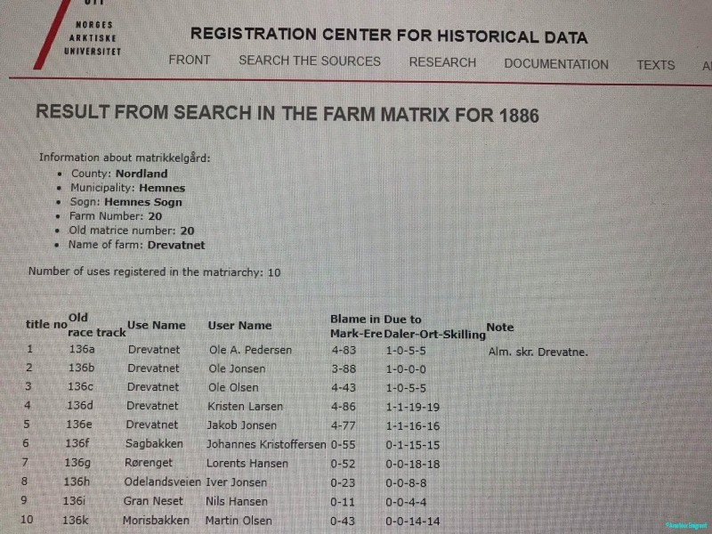 Farm records show Kristen Larsen there in 1886